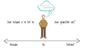 piekeren-mindfulness